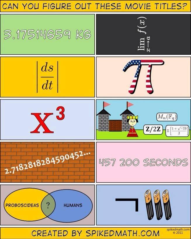 Movie Math problems