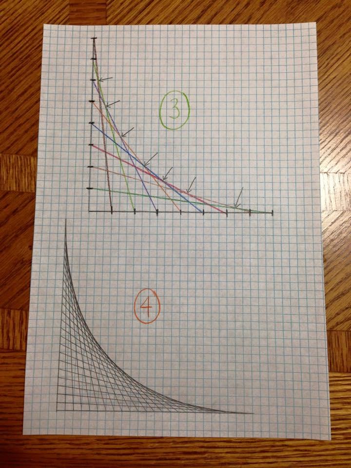 huff-parabola2